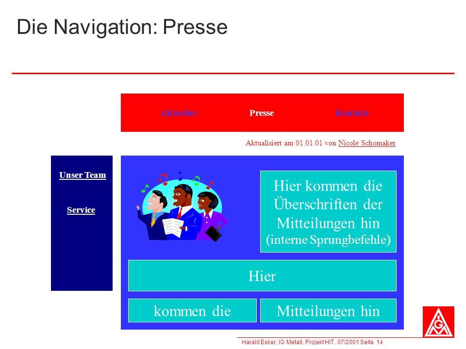 Die Navigation: Presse