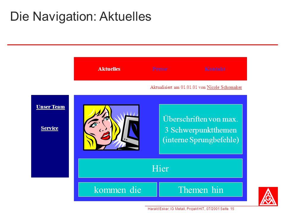 Die Navigation: Aktuelles