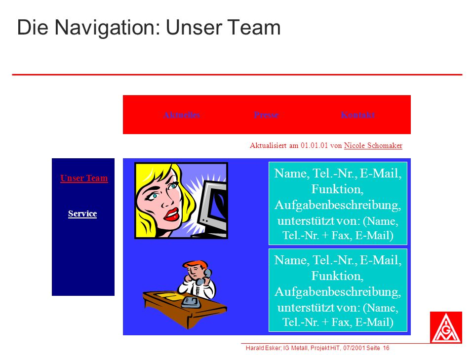 Die Navigation: Unser Team