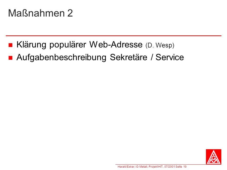 Maßnahmen 2 Klärung populärer Web-Adresse (D. Wesp)