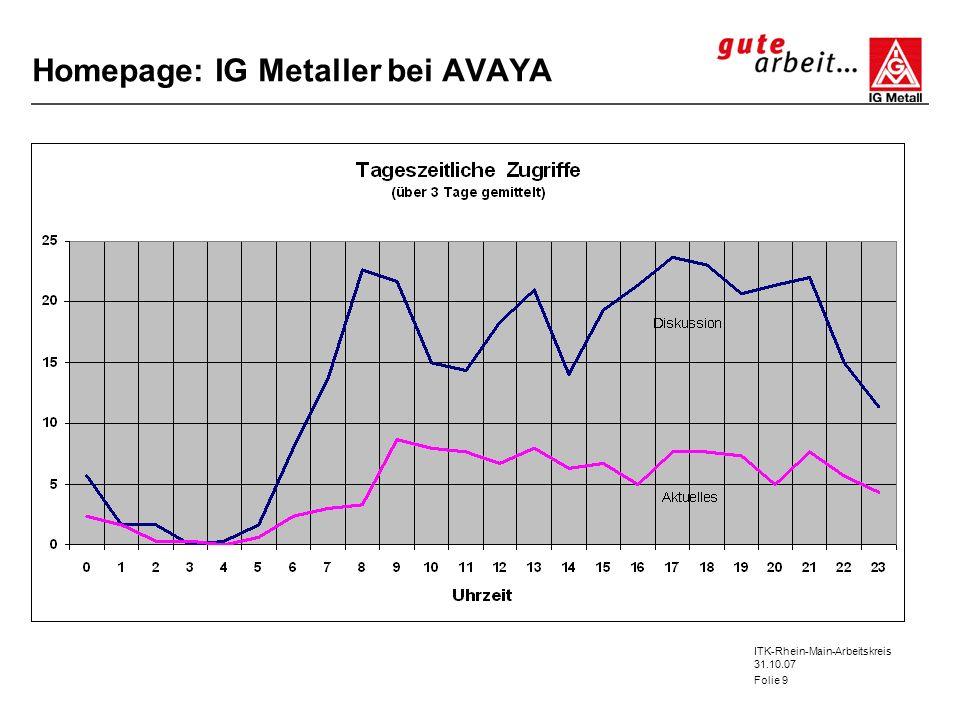 Homepage: IG Metaller bei AVAYA