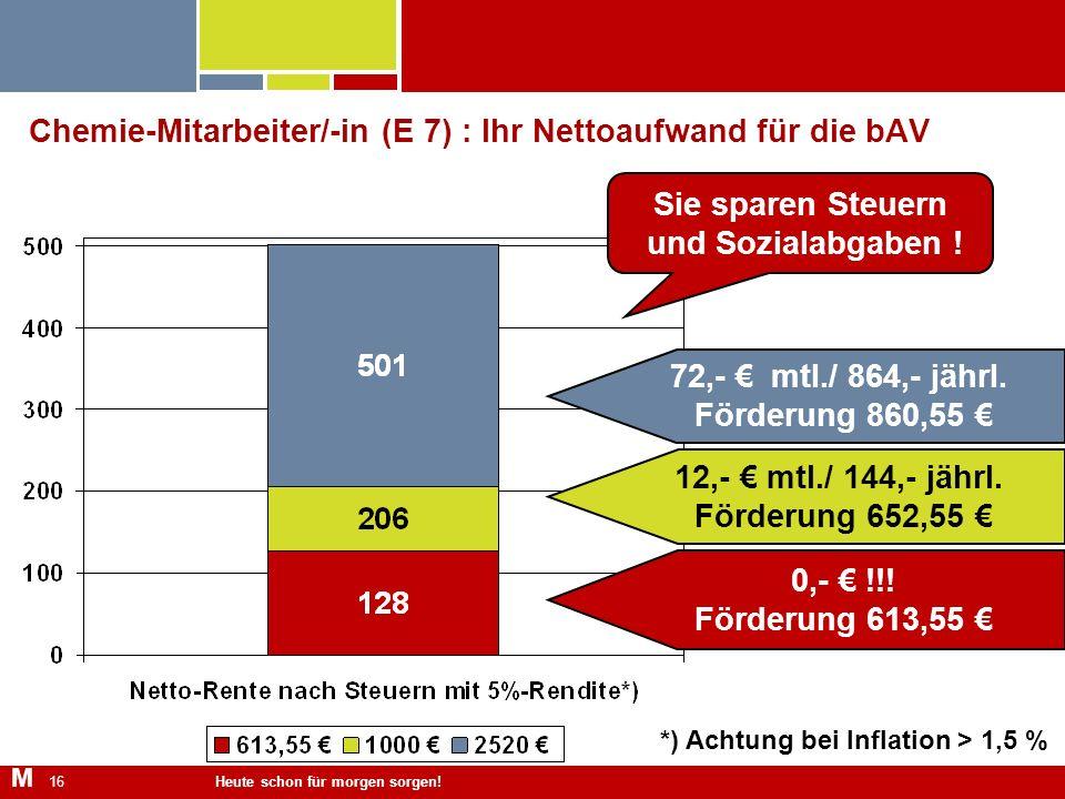 Chemie-Mitarbeiter/-in (E 7) : Ihr Nettoaufwand für die bAV