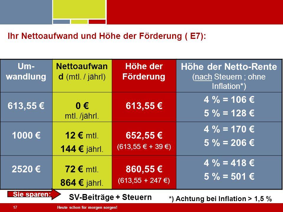 Ihr Nettoaufwand und Höhe der Förderung ( E7):