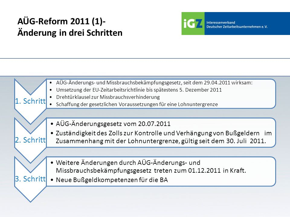 AÜG-Reform 2011 (1)- Änderung in drei Schritten
