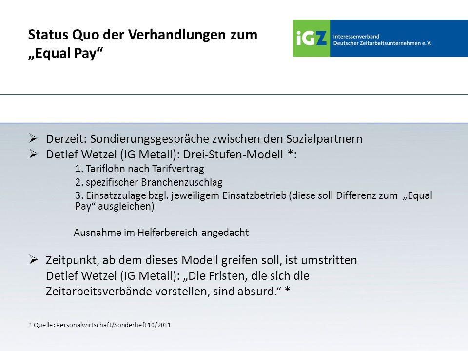 """Status Quo der Verhandlungen zum """"Equal Pay"""