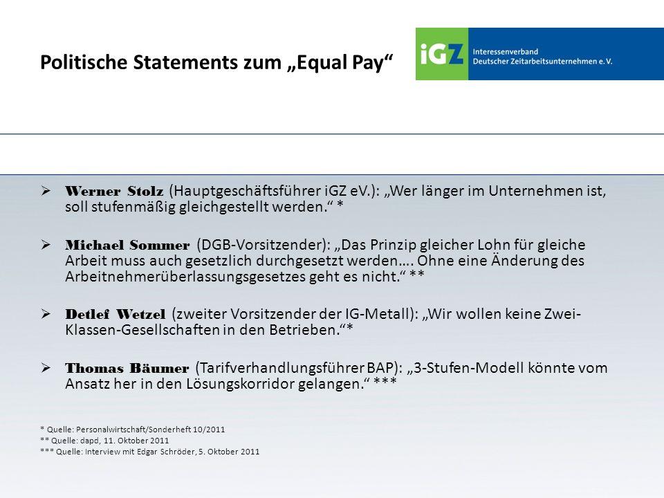 """Politische Statements zum """"Equal Pay"""