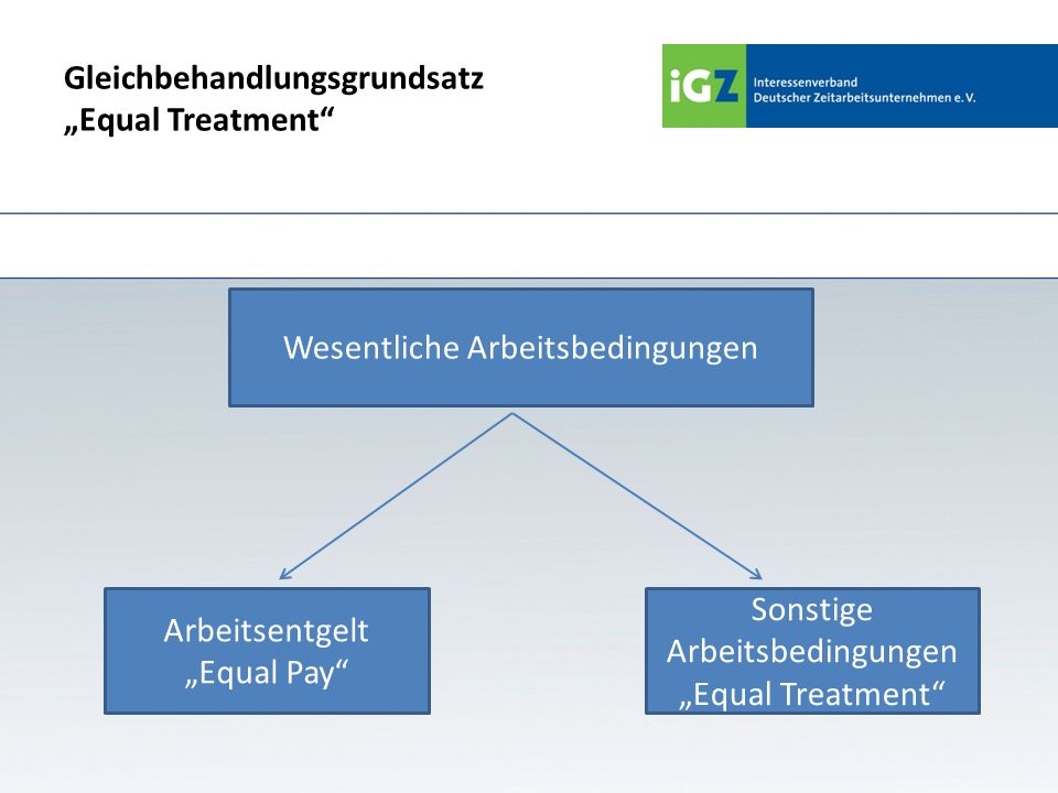 "Gleichbehandlungsgrundsatz ""Equal Treatment"