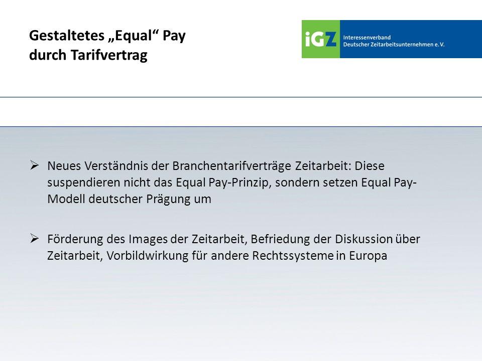 "Gestaltetes ""Equal Pay durch Tarifvertrag"