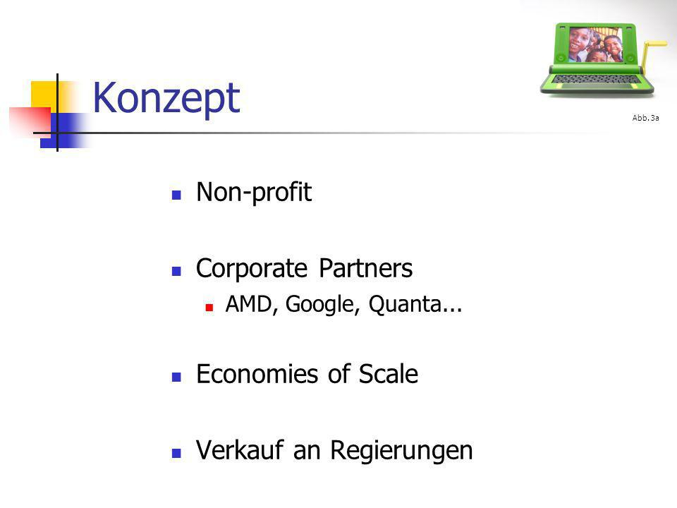 Konzept Non-profit Corporate Partners Economies of Scale