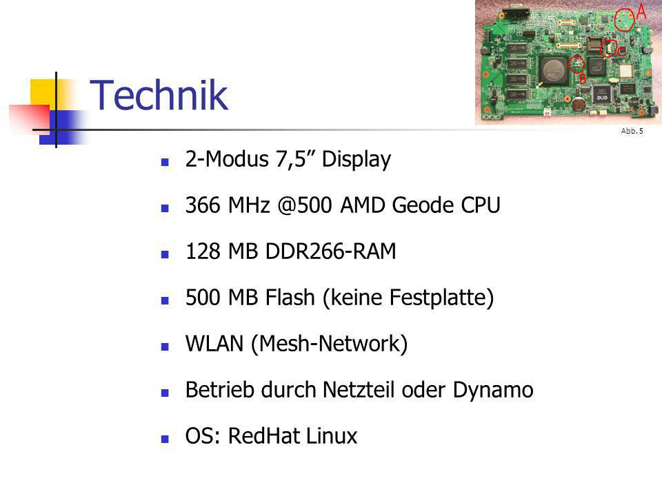 Technik 2-Modus 7,5 Display 366 MHz @500 AMD Geode CPU