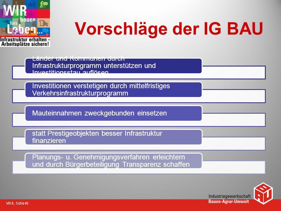 Vorschläge der IG BAU Länder und Kommunen durch Infrastrukturprogramm unterstützen und Investitionsstau auflösen.