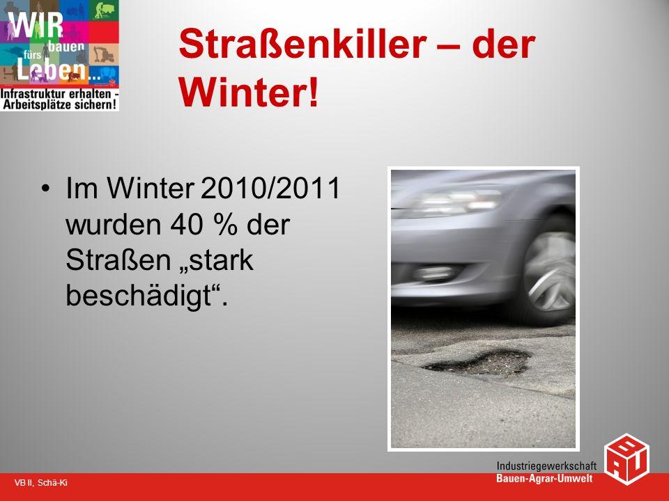 Straßenkiller – der Winter!