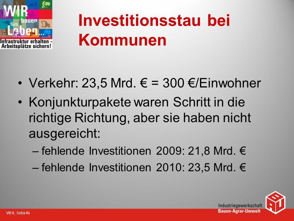 Investitionsstau bei Kommunen