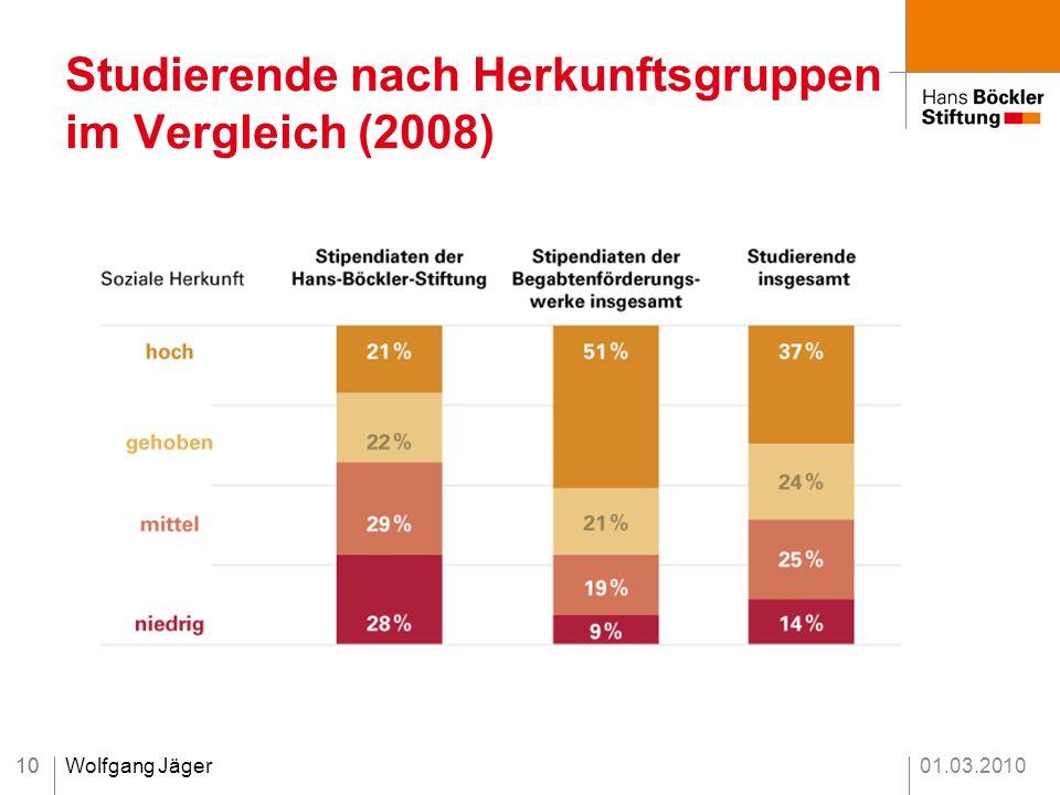 Studierende nach Herkunftsgruppen im Vergleich (2008)