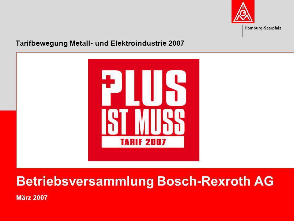 Tarifbewegung Metall- und Elektroindustrie 2007