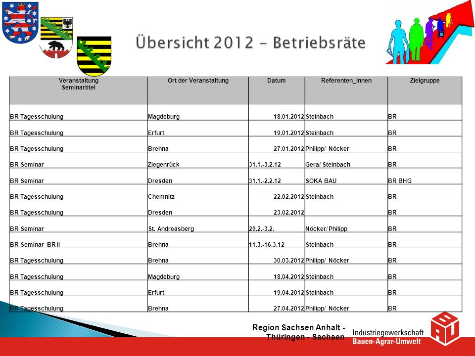 Übersicht 2012 - Betriebsräte
