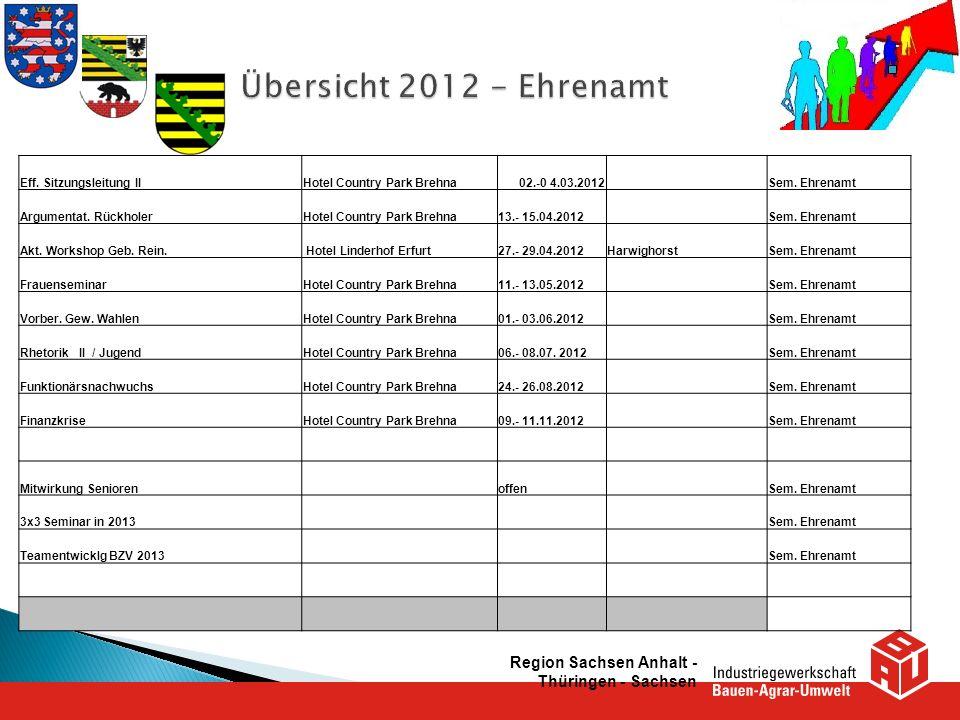 Übersicht 2012 - Ehrenamt Region Sachsen Anhalt -Thüringen - Sachsen