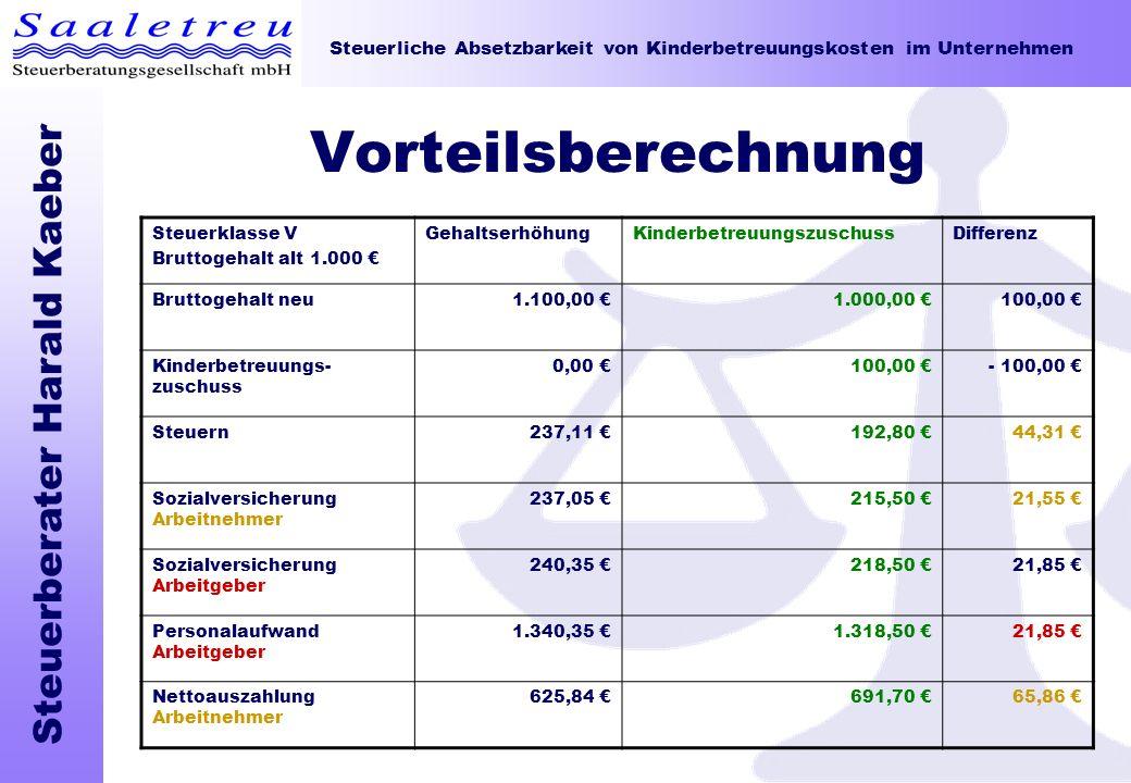 Vorteilsberechnung Steuerklasse V Bruttogehalt alt 1.000 €
