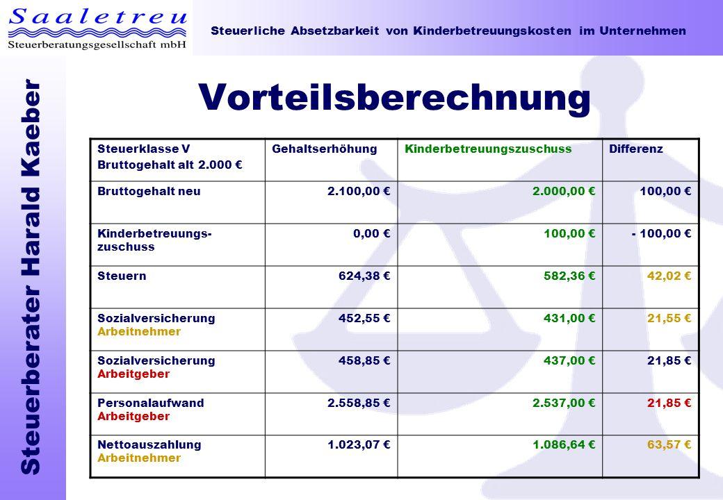 Vorteilsberechnung Steuerklasse V Bruttogehalt alt 2.000 €