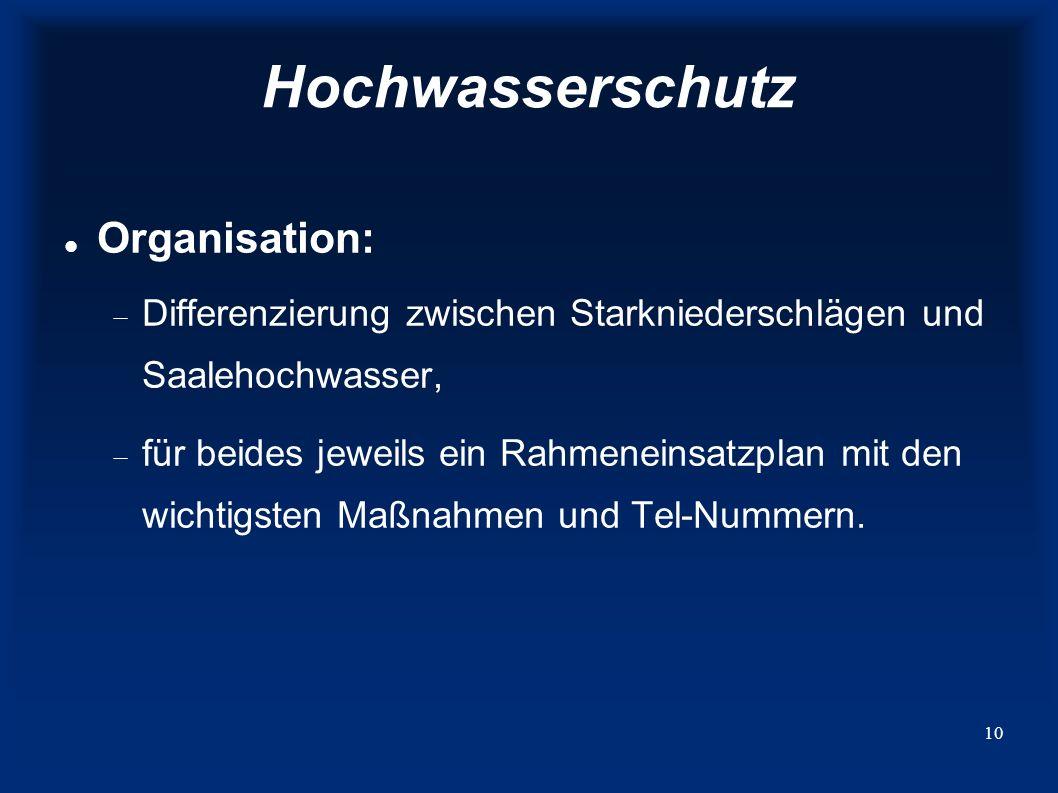 Hochwasserschutz Organisation:
