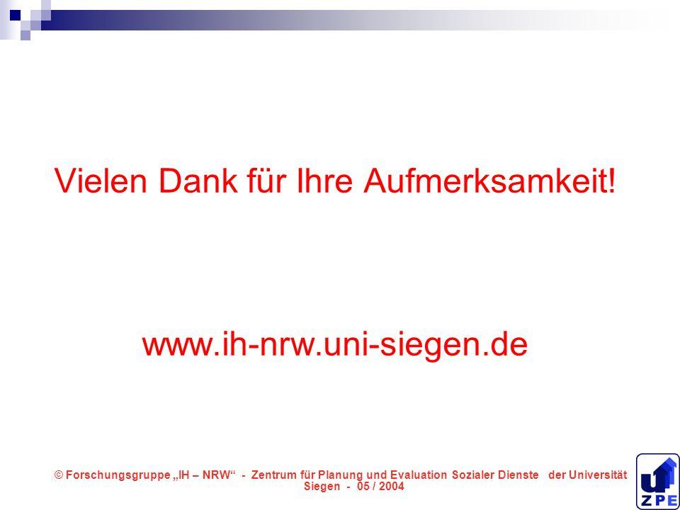 Vielen Dank für Ihre Aufmerksamkeit! www.ih-nrw.uni-siegen.de