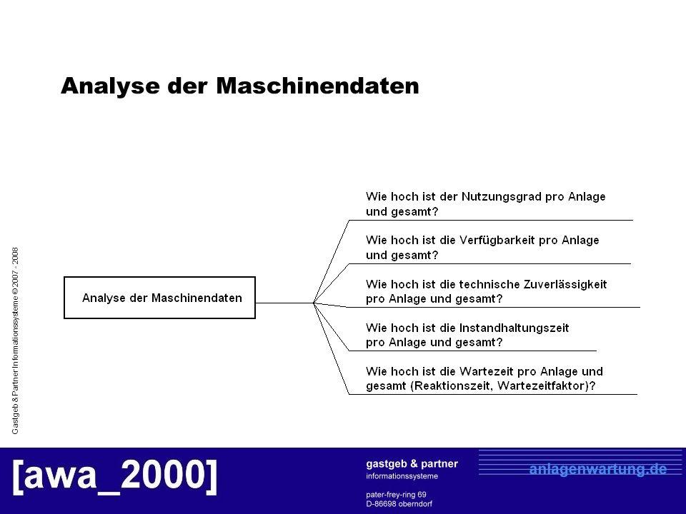 Analyse der Maschinendaten