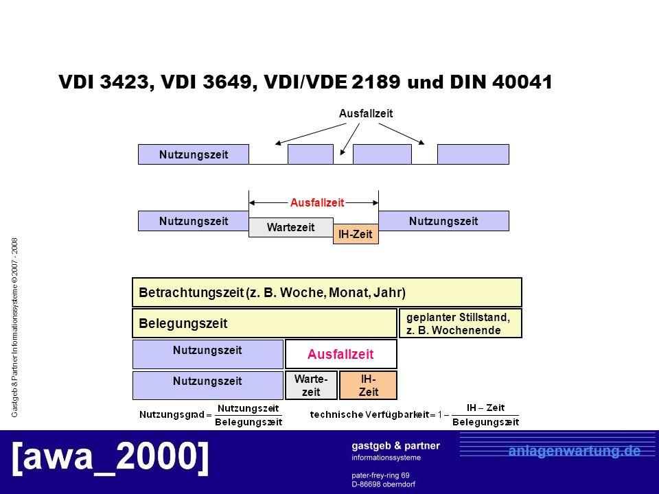 VDI 3423, VDI 3649, VDI/VDE 2189 und DIN 40041 Ausfallzeit. Nutzungszeit. Ausfallzeit. Nutzungszeit.