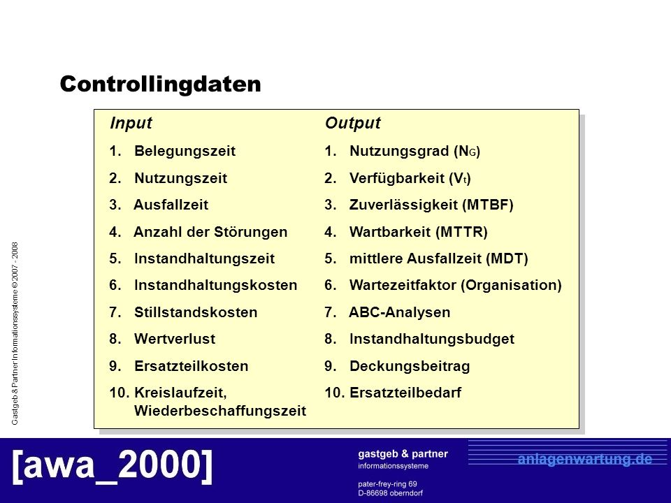 Controllingdaten Input Output 1. Belegungszeit 1. Nutzungsgrad (NG)