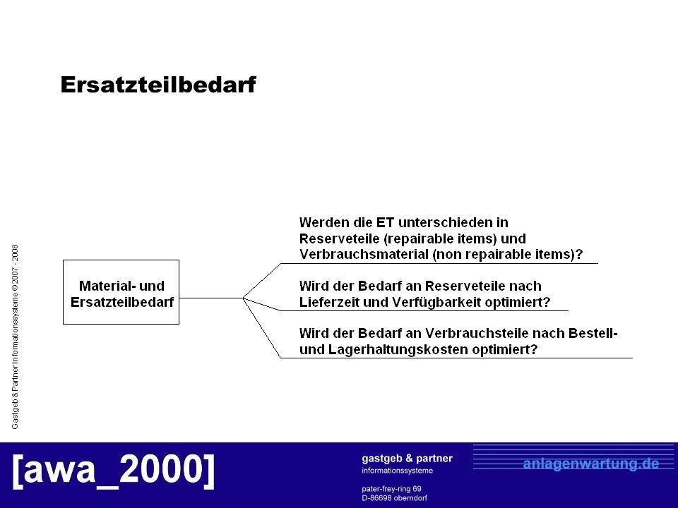 Ersatzteilbedarf Gastgeb & Partner Informationssysteme © 2007 - 2008