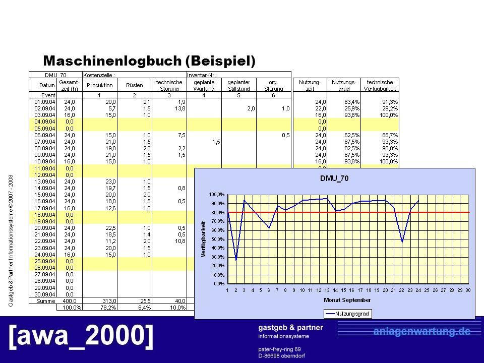 Maschinenlogbuch (Beispiel)
