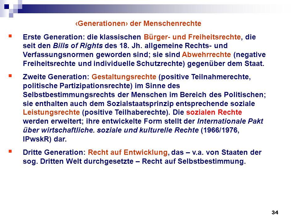 ‹Generationen› der Menschenrechte