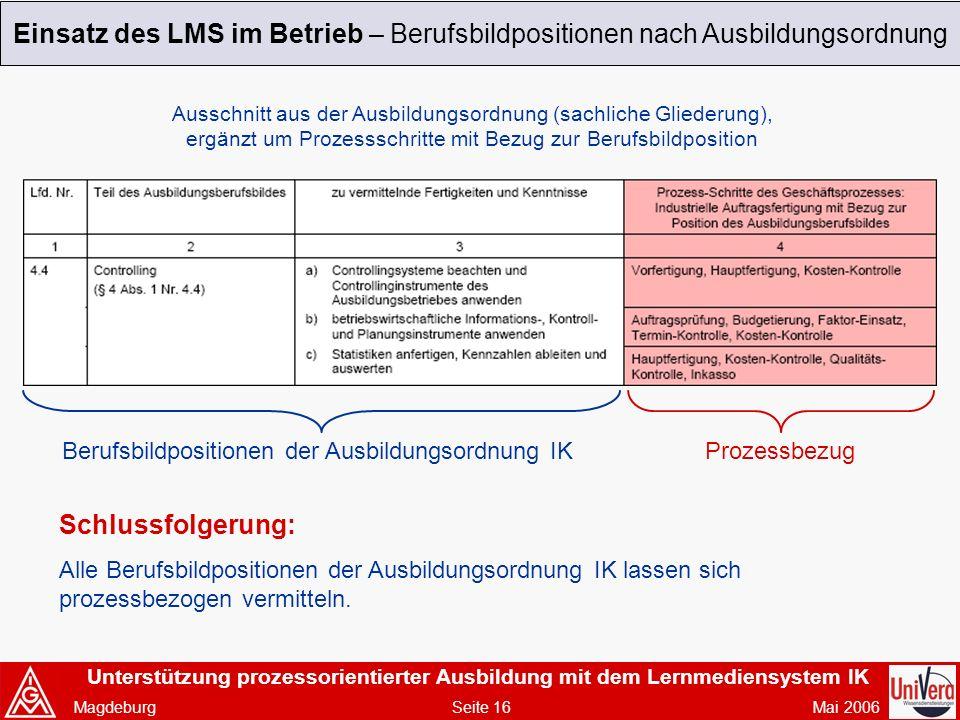 Einsatz des LMS im Betrieb – Berufsbildpositionen nach Ausbildungsordnung