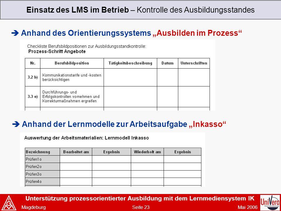 Einsatz des LMS im Betrieb – Kontrolle des Ausbildungsstandes