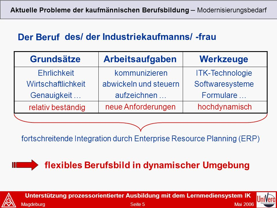 fortschreitende Integration durch Enterprise Resource Planning (ERP)