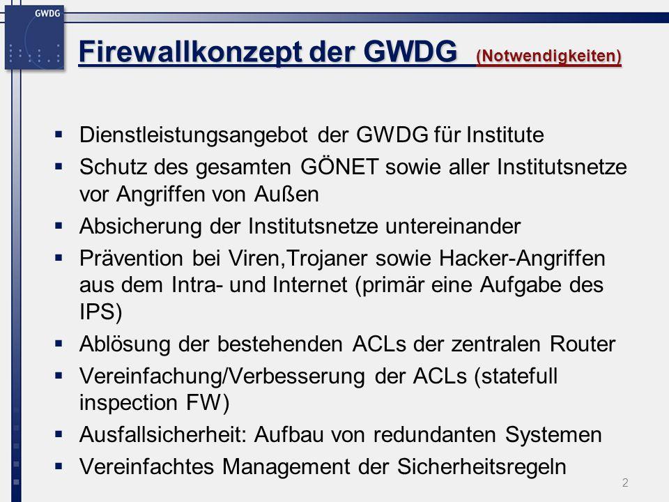 Firewallkonzept der GWDG (Notwendigkeiten)