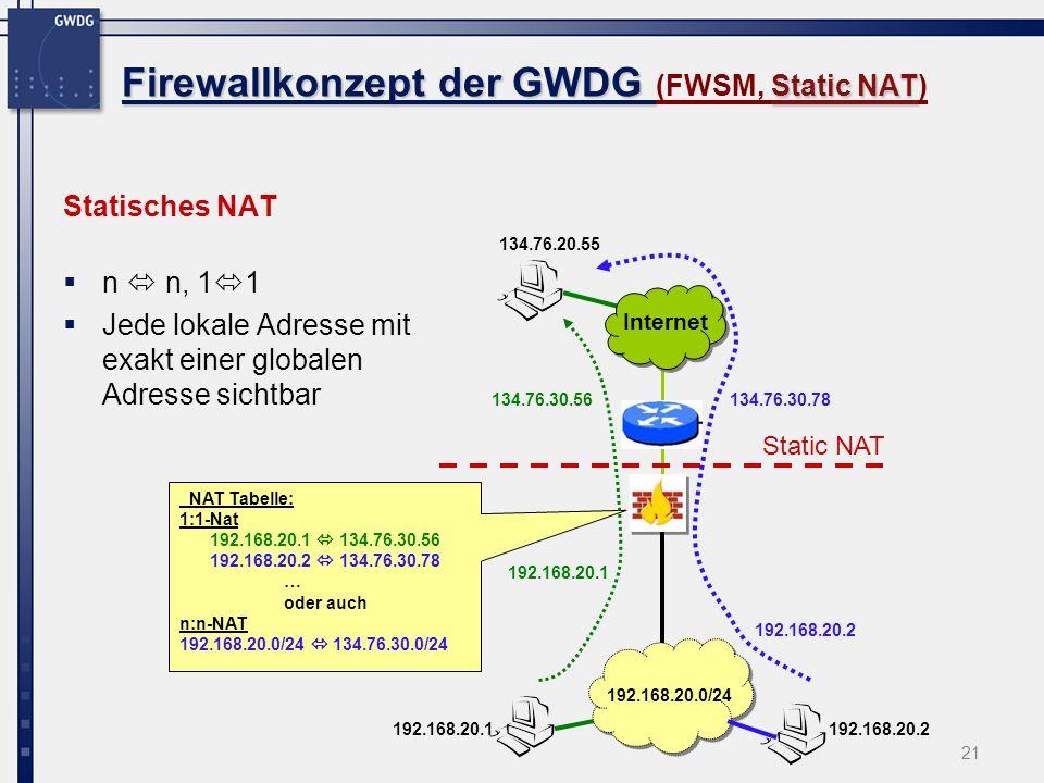 Firewallkonzept der GWDG (FWSM, Static NAT)