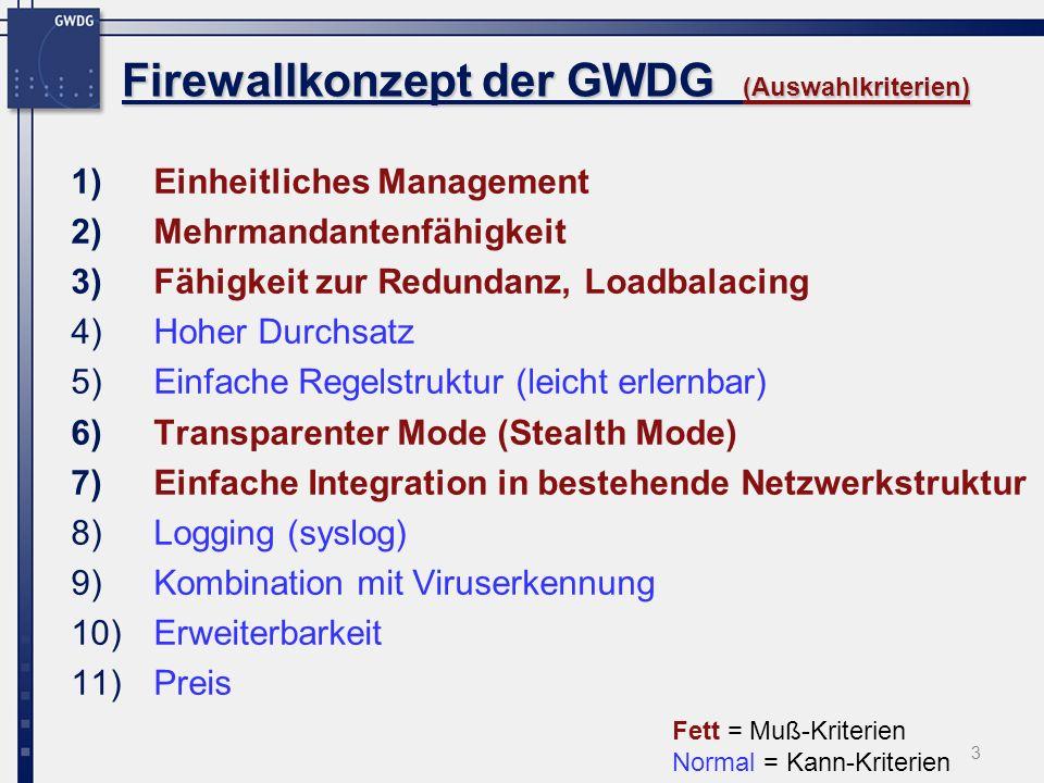 Firewallkonzept der GWDG (Auswahlkriterien)