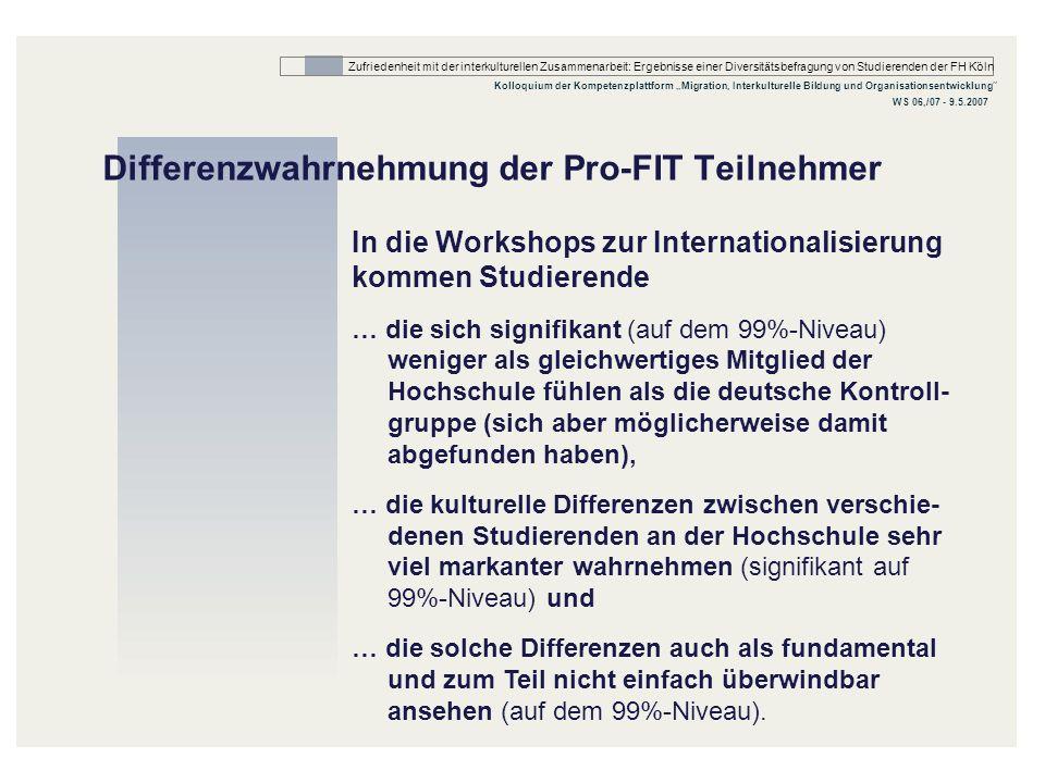 Differenzwahrnehmung der Pro-FIT Teilnehmer