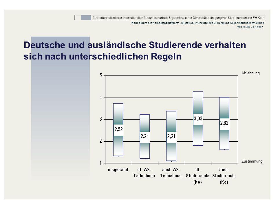 Deutsche und ausländische Studierende verhalten sich nach unterschiedlichen Regeln
