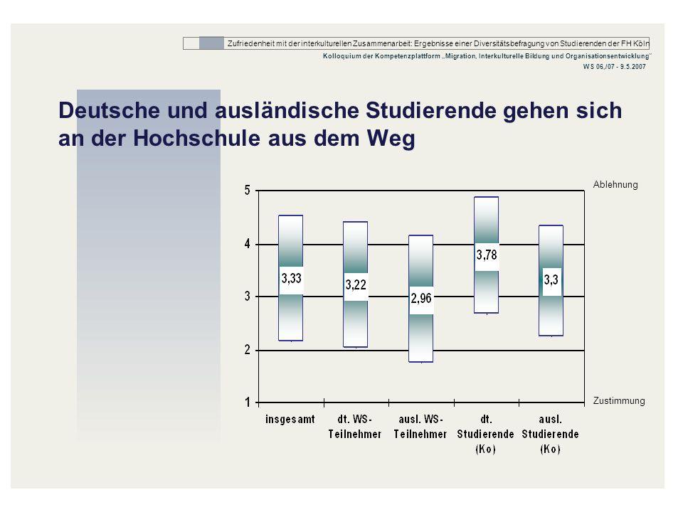 Deutsche und ausländische Studierende gehen sich an der Hochschule aus dem Weg