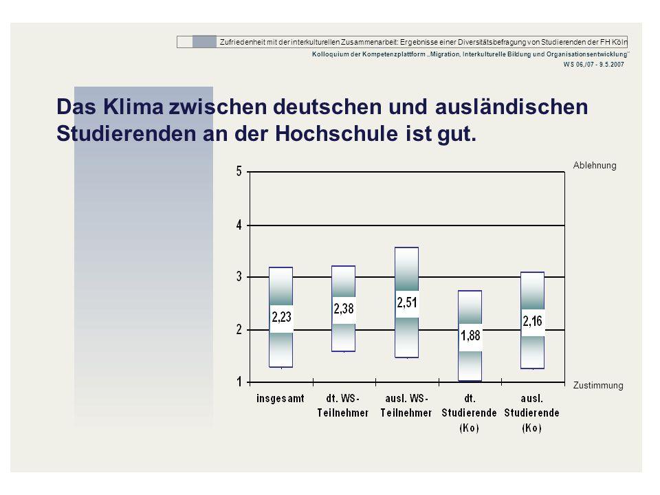Das Klima zwischen deutschen und ausländischen Studierenden an der Hochschule ist gut.