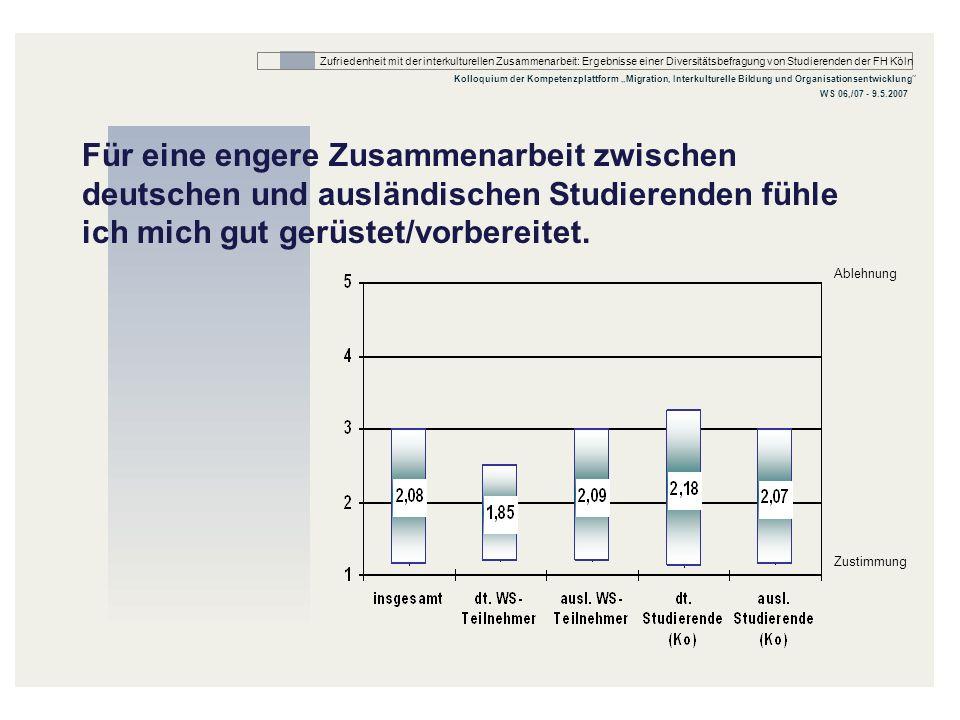 Für eine engere Zusammenarbeit zwischen deutschen und ausländischen Studierenden fühle ich mich gut gerüstet/vorbereitet.