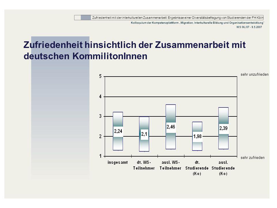 Zufriedenheit hinsichtlich der Zusammenarbeit mit deutschen KommilitonInnen