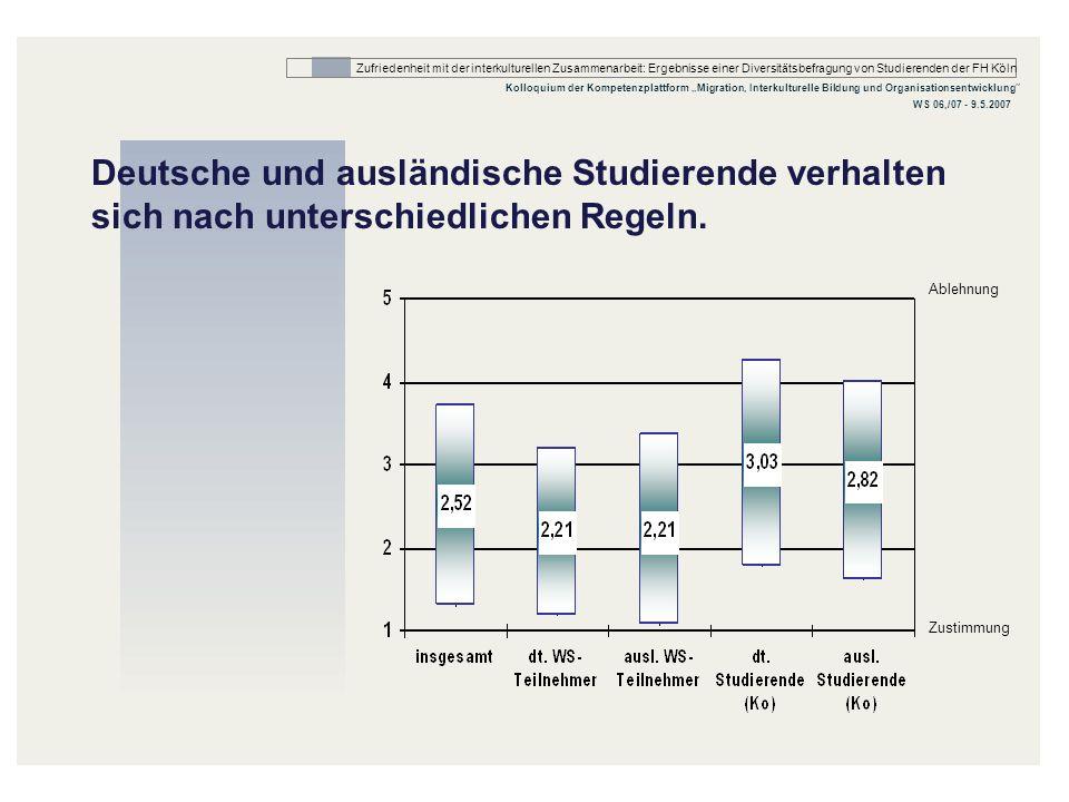 Deutsche und ausländische Studierende verhalten sich nach unterschiedlichen Regeln.