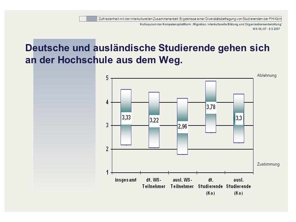 Deutsche und ausländische Studierende gehen sich an der Hochschule aus dem Weg.