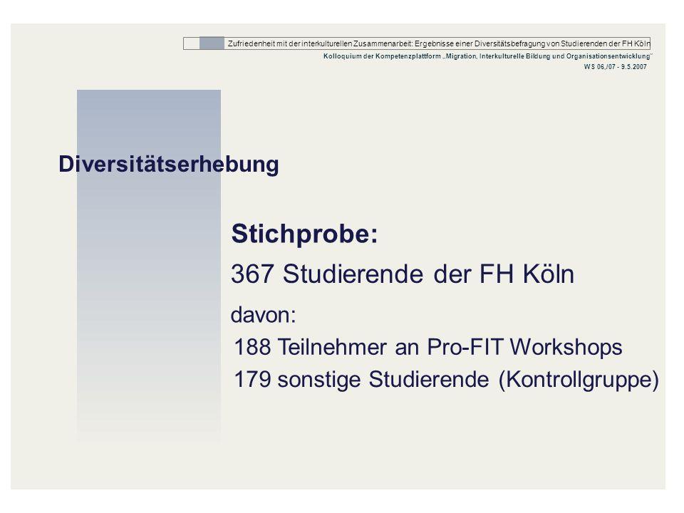 367 Studierende der FH Köln