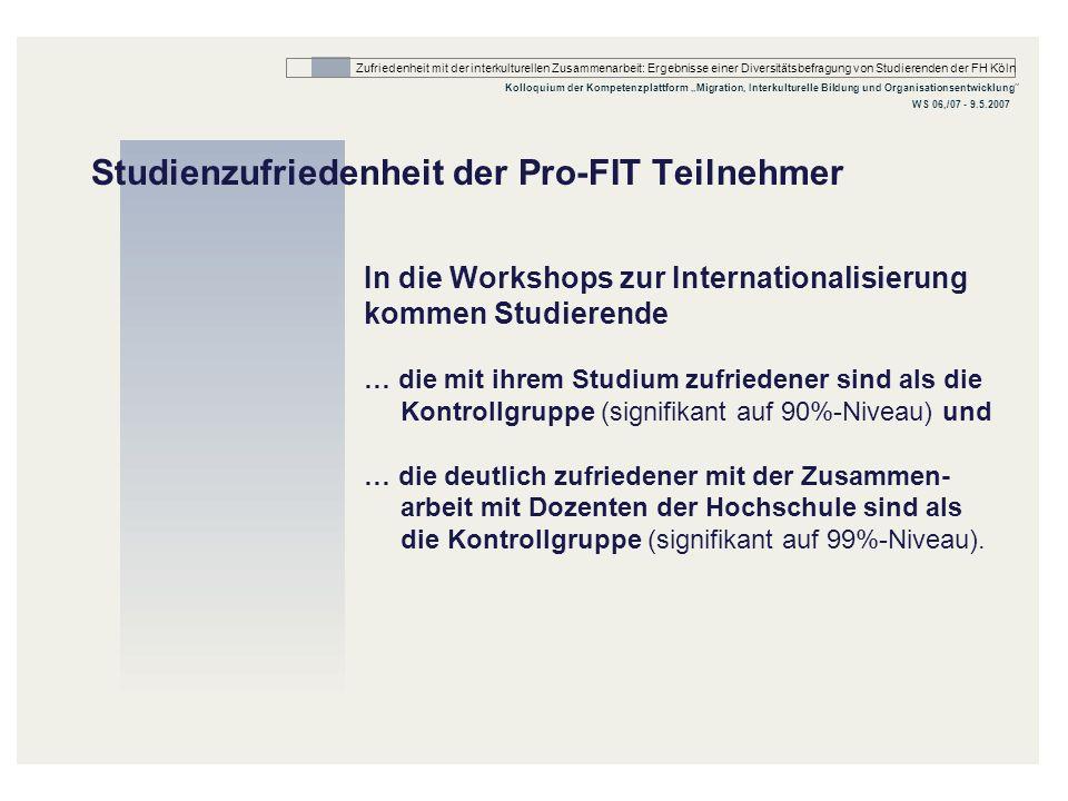 Studienzufriedenheit der Pro-FIT Teilnehmer