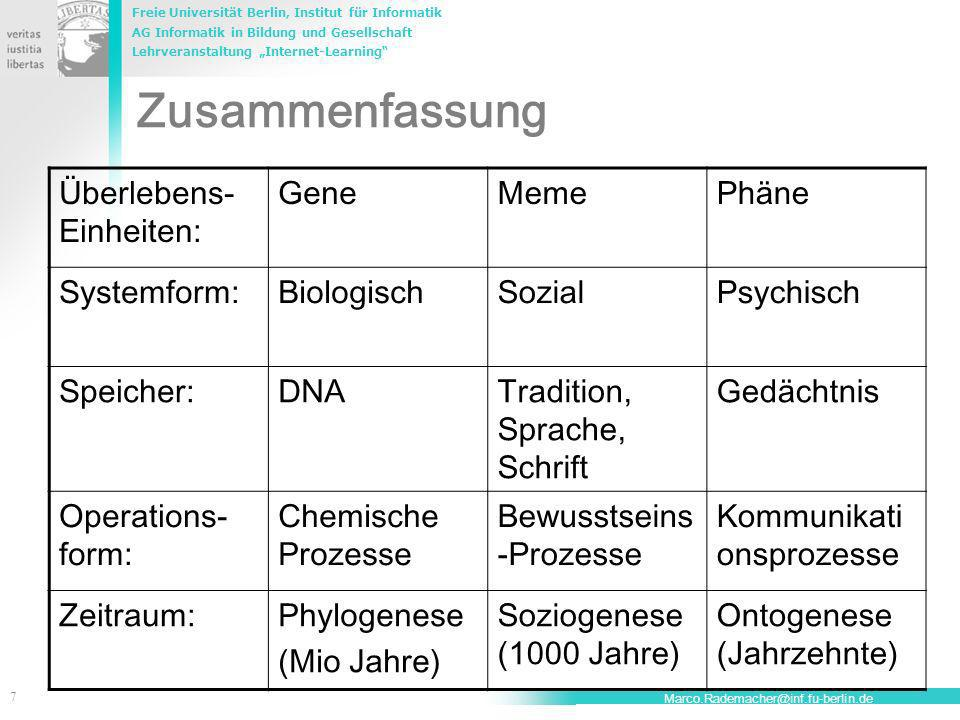Zusammenfassung Überlebens-Einheiten: Gene Meme Phäne Systemform:
