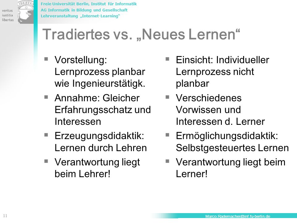 "Tradiertes vs. ""Neues Lernen"