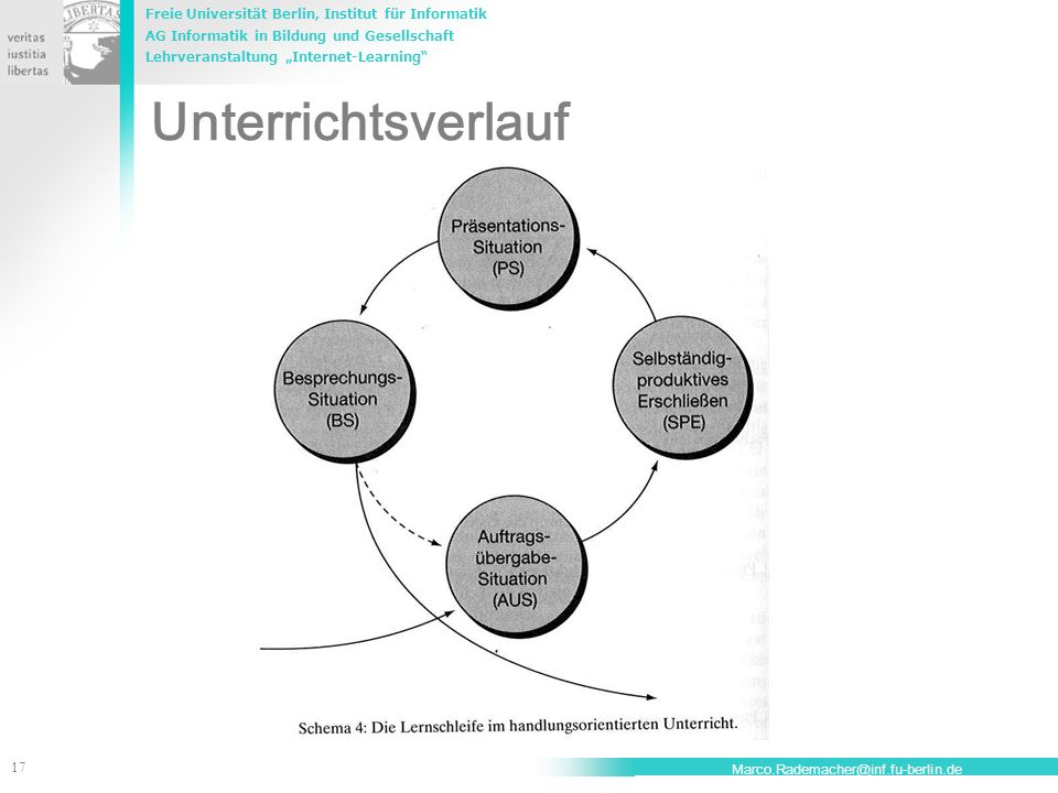 Unterrichtsverlauf Marco.Rademacher@inf.fu-berlin.de